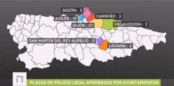 Convocatoria a Policía Local en Asturias