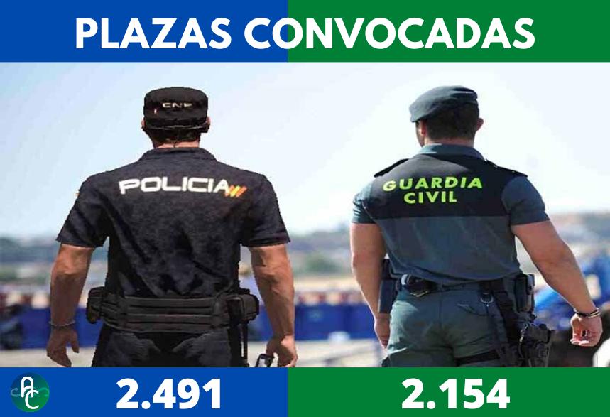 El Consejo de Ministros aprueba la convocatoria de 2.491 plazas para la Policía Nacional y 2.154 para la Guardia Civil